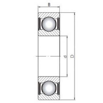roulements 61806-2RS CX