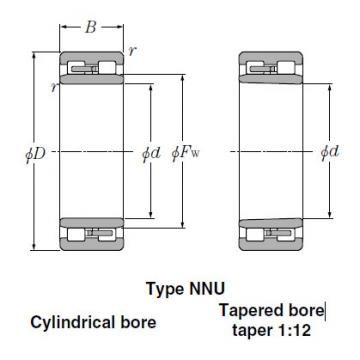 Bearings Cylindrical Roller Bearings NNU3026