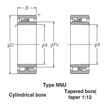 Bearings Cylindrical Roller Bearings NNU4072